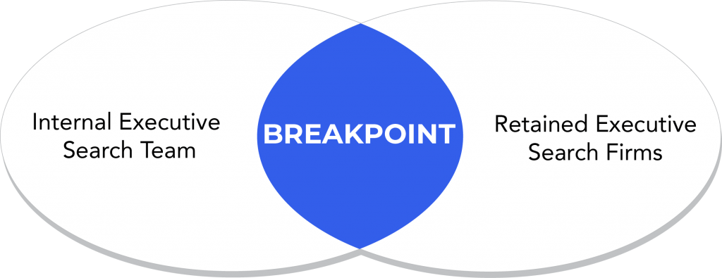 breakpoint talent solutions